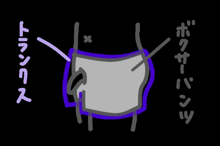 袋 かゆい カサカサ 玉
