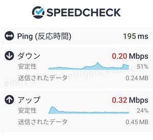 熊谷計測結果、節約モード