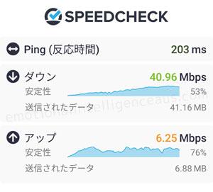 原宿駅周辺、計測結果