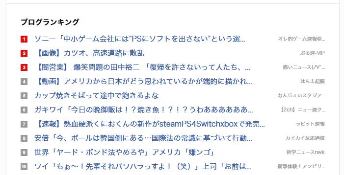 livedoorブログランキング例